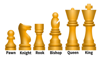 What Are the Pieces of a Chess Board?